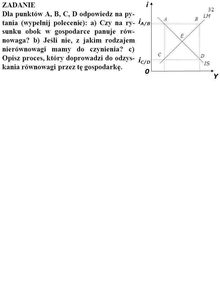 31 Równowaga na rynku dóbr i rynku pieniądza Y = M A–M bi i = (1/h)(kY - M/P) Y*Y* LM 0 Y IS E i* i GOSPODARKA DĄŻY DO TAKIEGO STANU.