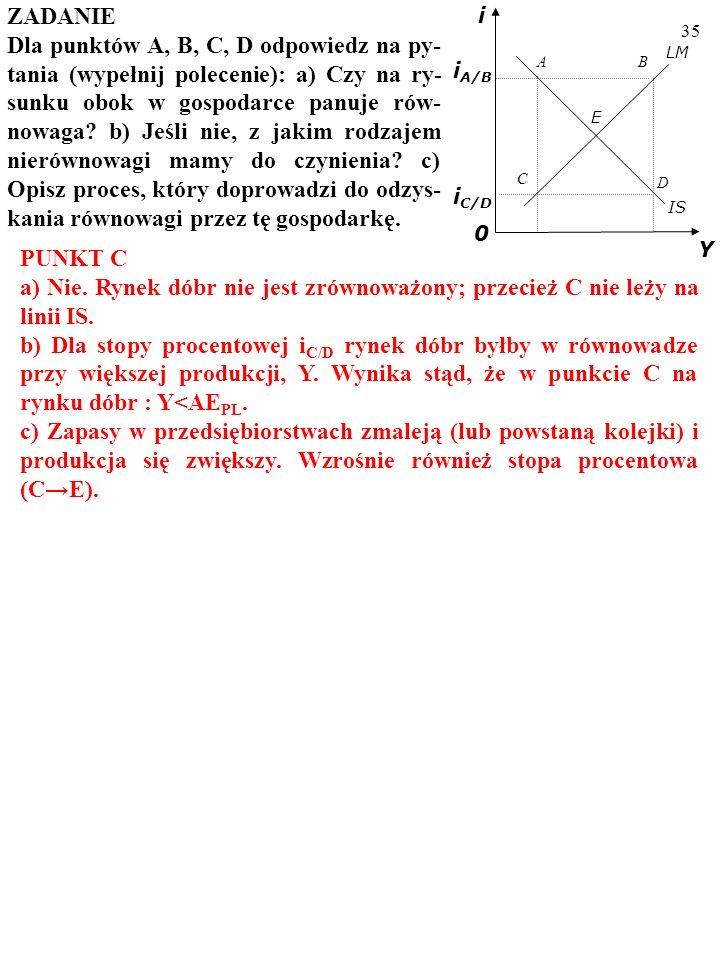 34 ZADANIE Dla punktów A, B, C, D odpowiedz na py- tania (wypełnij polecenie): a) Czy na ry- sunku obok w gospodarce panuje rów- nowaga.