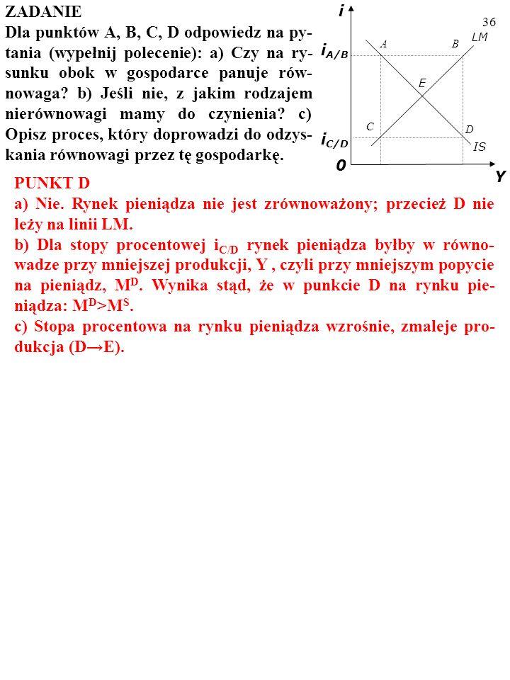35 ZADANIE Dla punktów A, B, C, D odpowiedz na py- tania (wypełnij polecenie): a) Czy na ry- sunku obok w gospodarce panuje rów- nowaga.