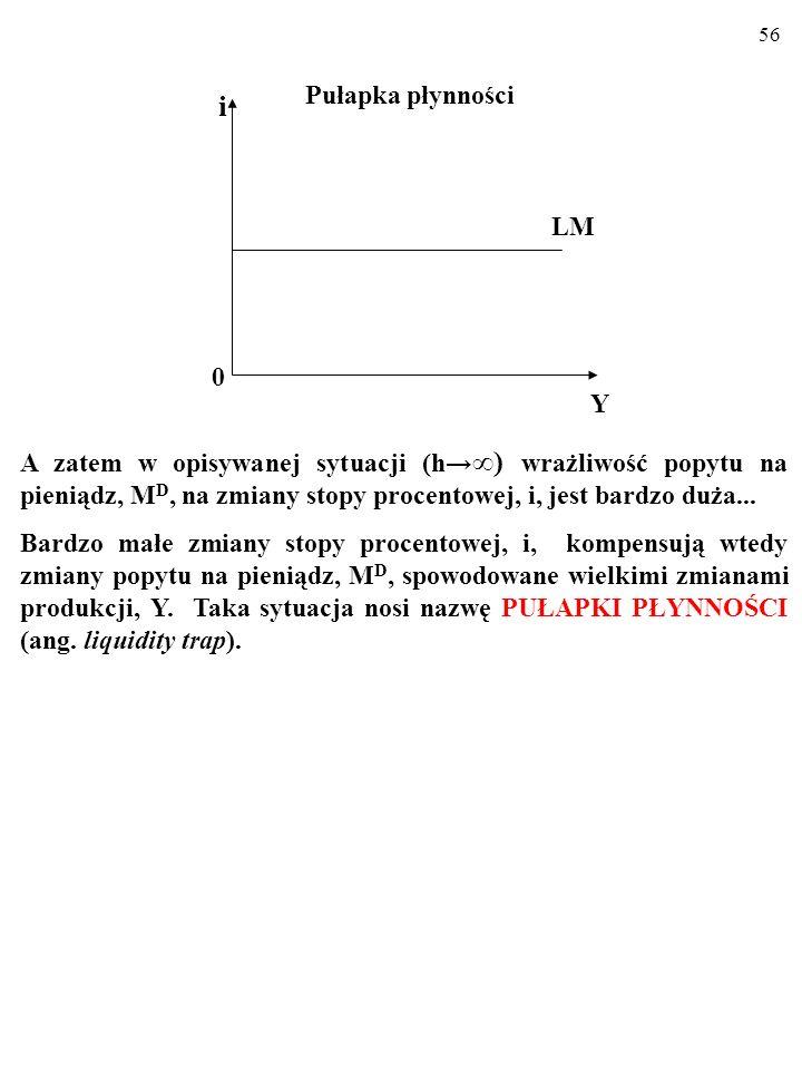 55 LM: i=(1/h)(kY-M/P) Pozioma jest linia LM NP.