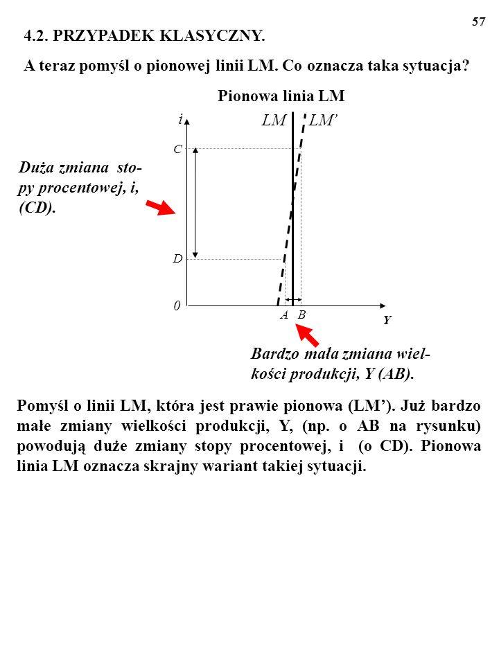 56 A zatem w opisywanej sytuacji (h→ ∞) wrażliwość popytu na pieniądz, M D, na zmiany stopy procentowej, i, jest bardzo duża...