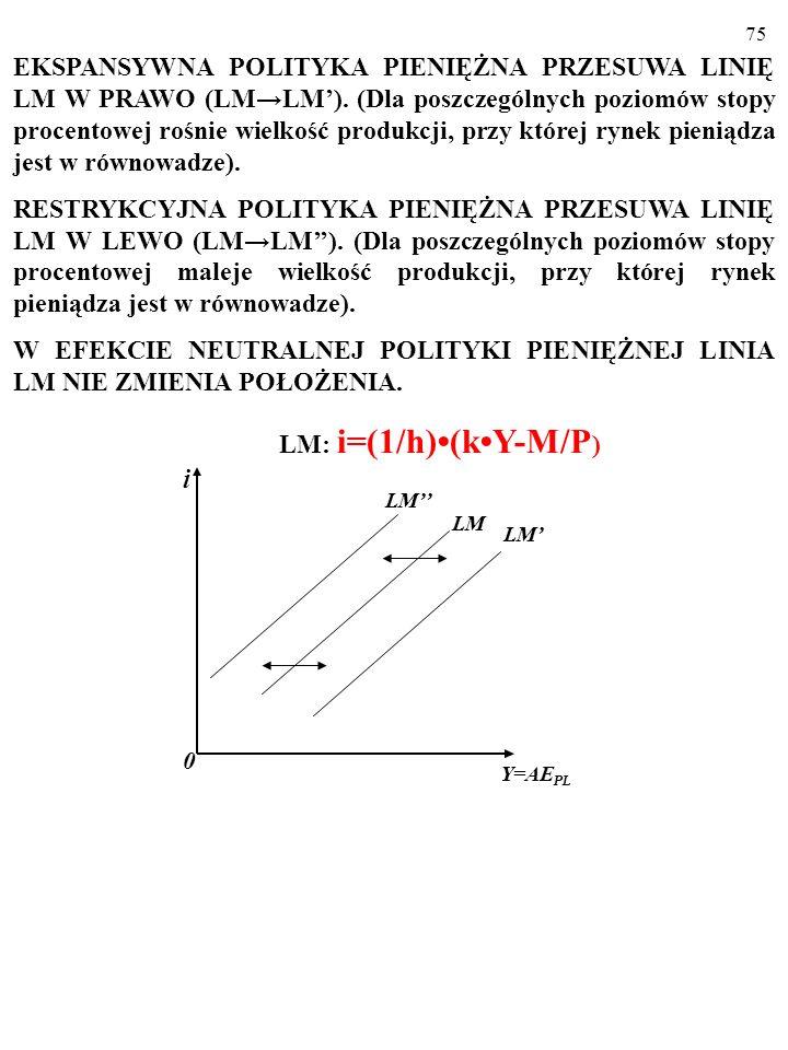 74 EKSPANSYWNA jest polityka gospodarcza, której celem jest zwiększenie zagregowanych wydatków, AE PL, w gospodarce.