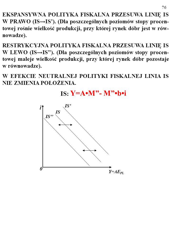 75 EKSPANSYWNA POLITYKA PIENIĘŻNA PRZESUWA LINIĘ LM W PRAWO (LM→LM').