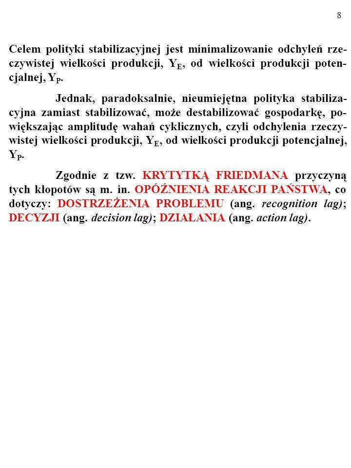 7 DYGRESJA: ZAŁOŻENIA MODELU IS-LM; CD. B.