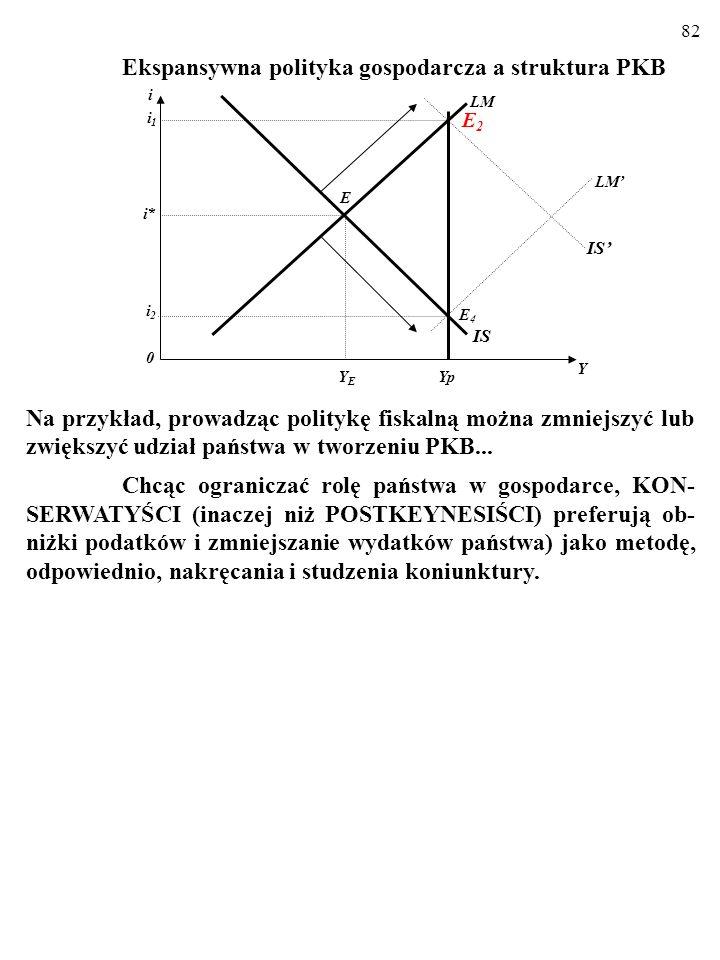 81 Ekspansywna polityka gospodarcza a struktura PKB Nakręcanie koniunktury (lub hamowanie ekspansji) za pomocą polityki fiskalnej oznacza obniżki (lub podwyżki) podatków i zwiększanie (lub zmniejszanie) wydatków państwa.