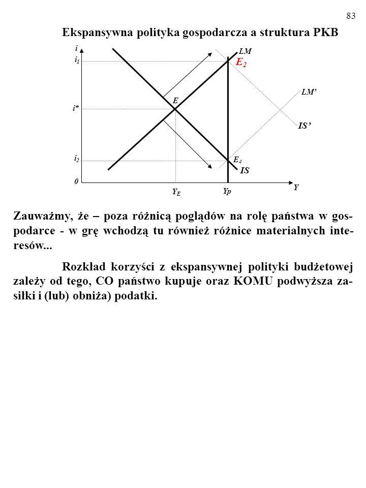 82 Ekspansywna polityka gospodarcza a struktura PKB Na przykład, prowadząc politykę fiskalną można zmniejszyć lub zwiększyć udział państwa w tworzeniu PKB...