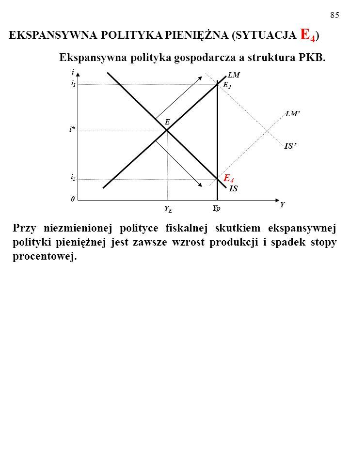 84 Ekspansywna polityka gospodarcza a struktura PKB Na przykład: a) Obniżka podatku dochodowego bezpośrednio zwiększa kon- sumpcję, C.