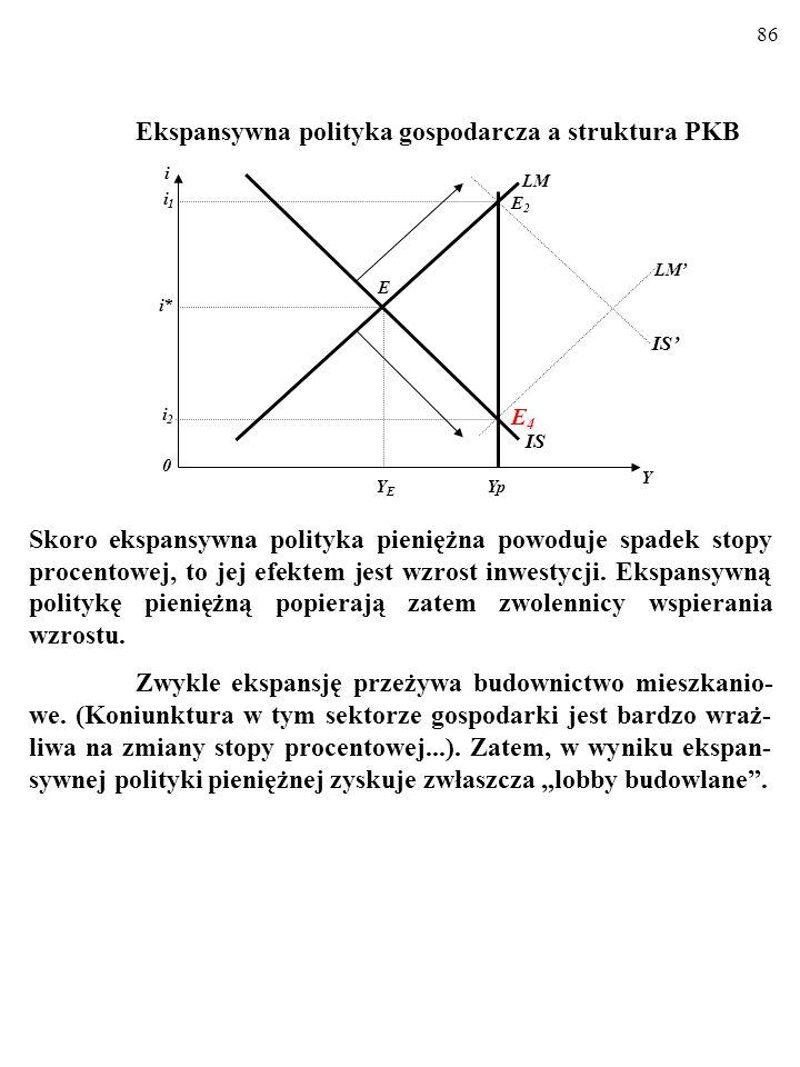 85 Ekspansywna polityka gospodarcza a struktura PKB.