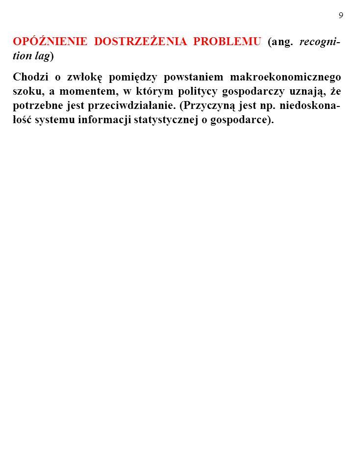 8 Celem polityki stabilizacyjnej jest minimalizowanie odchyleń rze- czywistej wielkości produkcji, Y E, od wielkości produkcji poten- cjalnej, Y P.