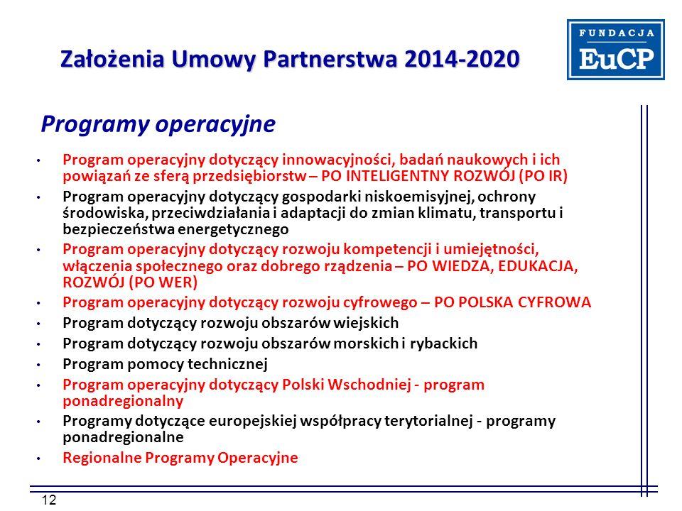 12 Założenia Umowy Partnerstwa 2014-2020 Programy operacyjne Program operacyjny dotyczący innowacyjności, badań naukowych i ich powiązań ze sferą przedsiębiorstw – PO INTELIGENTNY ROZWÓJ (PO IR) Program operacyjny dotyczący gospodarki niskoemisyjnej, ochrony środowiska, przeciwdziałania i adaptacji do zmian klimatu, transportu i bezpieczeństwa energetycznego Program operacyjny dotyczący rozwoju kompetencji i umiejętności, włączenia społecznego oraz dobrego rządzenia – PO WIEDZA, EDUKACJA, ROZWÓJ (PO WER) Program operacyjny dotyczący rozwoju cyfrowego – PO POLSKA CYFROWA Program dotyczący rozwoju obszarów wiejskich Program dotyczący rozwoju obszarów morskich i rybackich Program pomocy technicznej Program operacyjny dotyczący Polski Wschodniej - program ponadregionalny Programy dotyczące europejskiej współpracy terytorialnej - programy ponadregionalne Regionalne Programy Operacyjne