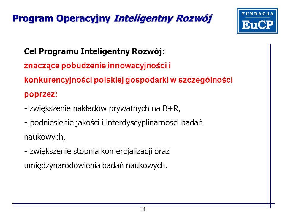 14 Program Operacyjny Inteligentny Rozwój Cel Programu Inteligentny Rozwój: znaczące pobudzenie innowacyjności i konkurencyjności polskiej gospodarki