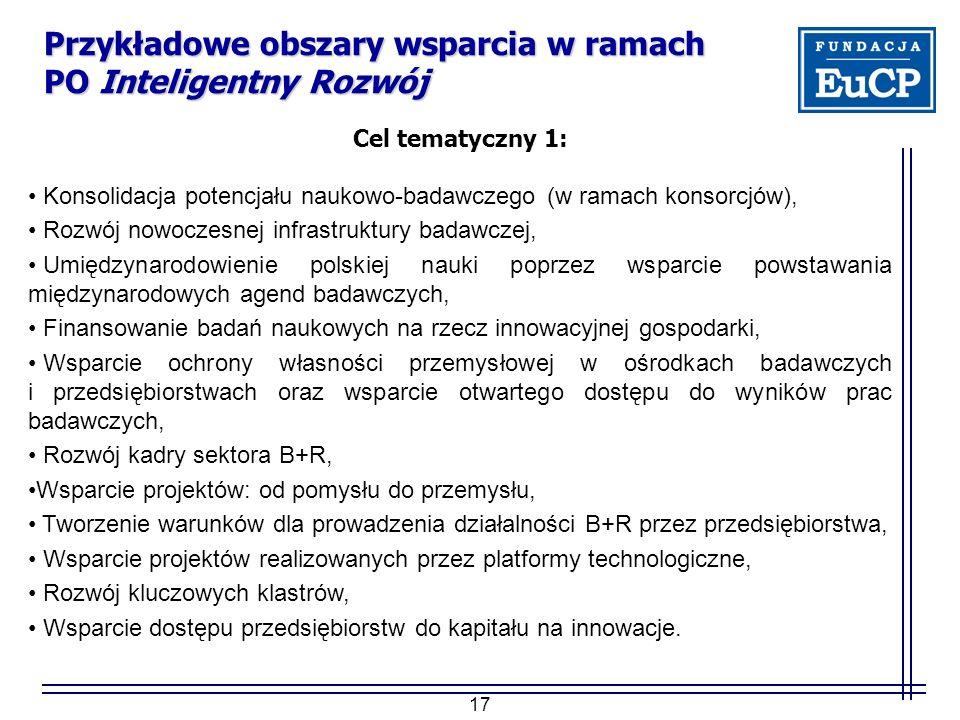 17 Przykładowe obszary wsparcia w ramach PO Inteligentny Rozwój Cel tematyczny 1: Konsolidacja potencjału naukowo-badawczego (w ramach konsorcjów), Ro