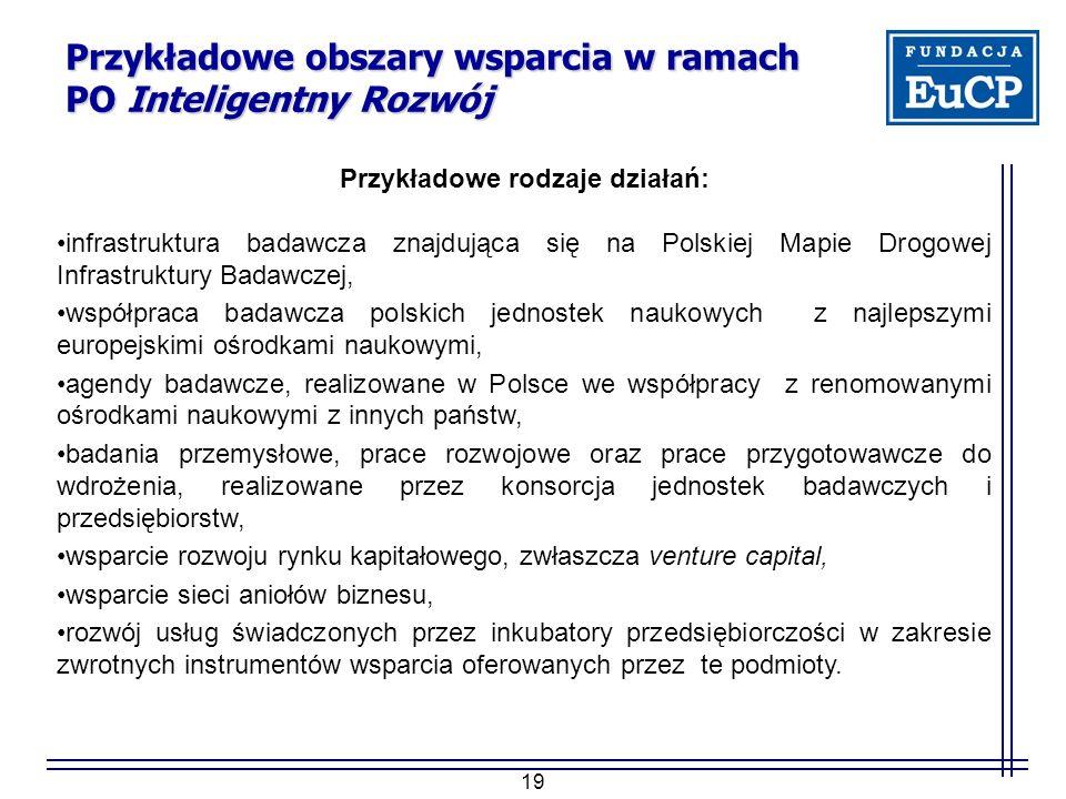 19 Przykładowe obszary wsparcia w ramach PO Inteligentny Rozwój Przykładowe rodzaje działań: infrastruktura badawcza znajdująca się na Polskiej Mapie Drogowej Infrastruktury Badawczej, współpraca badawcza polskich jednostek naukowych z najlepszymi europejskimi ośrodkami naukowymi, agendy badawcze, realizowane w Polsce we współpracy z renomowanymi ośrodkami naukowymi z innych państw, badania przemysłowe, prace rozwojowe oraz prace przygotowawcze do wdrożenia, realizowane przez konsorcja jednostek badawczych i przedsiębiorstw, wsparcie rozwoju rynku kapitałowego, zwłaszcza venture capital, wsparcie sieci aniołów biznesu, rozwój usług świadczonych przez inkubatory przedsiębiorczości w zakresie zwrotnych instrumentów wsparcia oferowanych przez te podmioty.