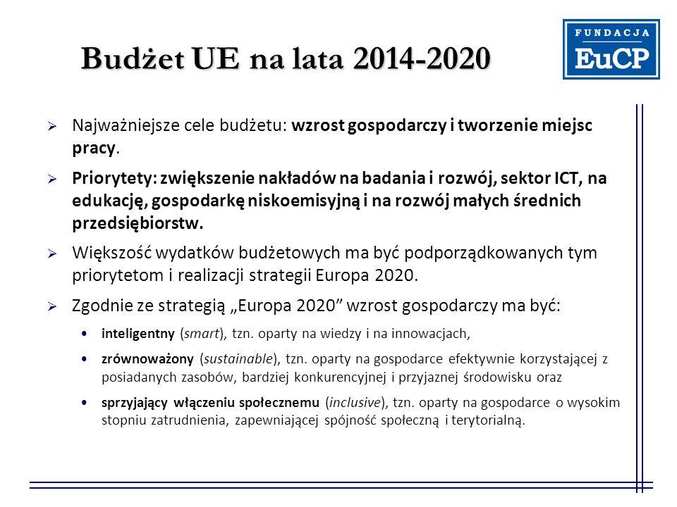 Budżet UE na lata 2014-2020  Najważniejsze cele budżetu: wzrost gospodarczy i tworzenie miejsc pracy.  Priorytety: zwiększenie nakładów na badania i