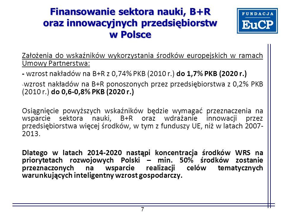 7 Finansowanie sektora nauki, B+R oraz innowacyjnych przedsiębiorstw w Polsce Założenia do wskaźników wykorzystania środków europejskich w ramach Umow