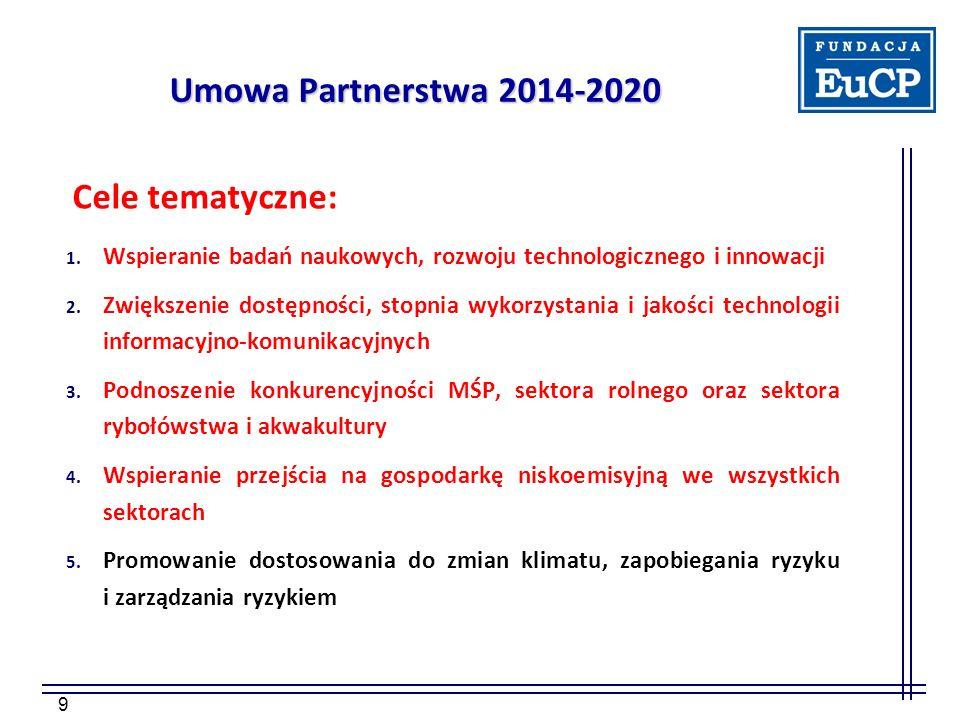9 Umowa Partnerstwa 2014-2020 Cele tematyczne: 1. Wspieranie badań naukowych, rozwoju technologicznego i innowacji 2. Zwiększenie dostępności, stopnia