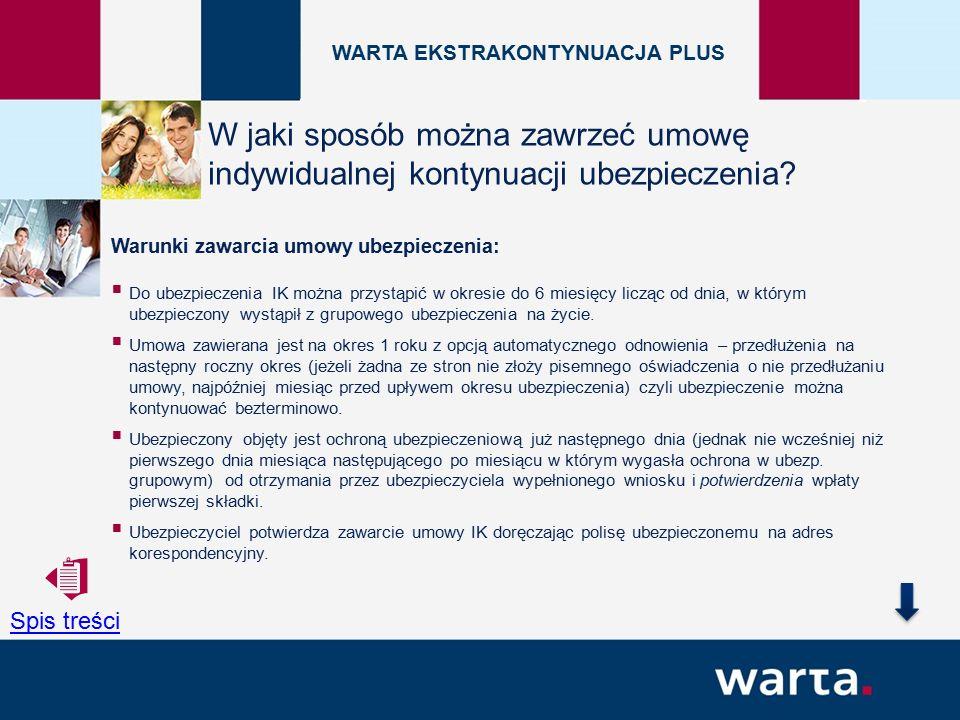 Suma ubezpieczenia:  Ustalana przez strony przy zawieraniu umowy ubezpieczenia (nie może być wyższa niż SU w umowie ubezpieczenia grupowego).