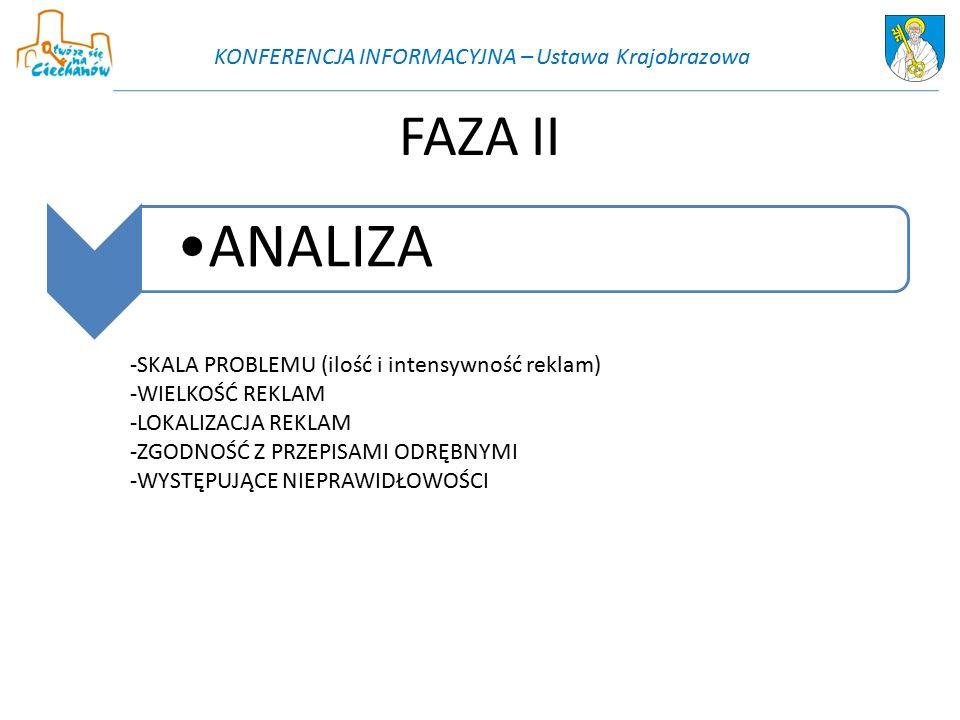 ANALIZA FAZA II -SKALA PROBLEMU (ilość i intensywność reklam) -WIELKOŚĆ REKLAM -LOKALIZACJA REKLAM -ZGODNOŚĆ Z PRZEPISAMI ODRĘBNYMI -WYSTĘPUJĄCE NIEPR