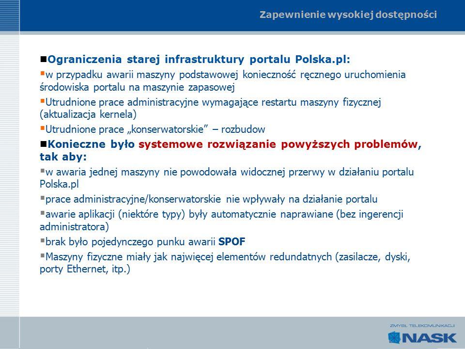 """Zapewnienie wysokiej dostępności Ograniczenia starej infrastruktury portalu Polska.pl:  w przypadku awarii maszyny podstawowej konieczność ręcznego uruchomienia środowiska portalu na maszynie zapasowej  Utrudnione prace administracyjne wymagające restartu maszyny fizycznej (aktualizacja kernela)  Utrudnione prace """"konserwatorskie – rozbudow Konieczne było systemowe rozwiązanie powyższych problemów, tak aby:  w awaria jednej maszyny nie powodowała widocznej przerwy w działaniu portalu Polska.pl  prace administracyjne/konserwatorskie nie wpływały na działanie portalu  awarie aplikacji (niektóre typy) były automatycznie naprawiane (bez ingerencji administratora)  brak było pojedynczego punku awarii SPOF  Maszyny fizyczne miały jak najwięcej elementów redundatnych (zasilacze, dyski, porty Ethernet, itp.)"""