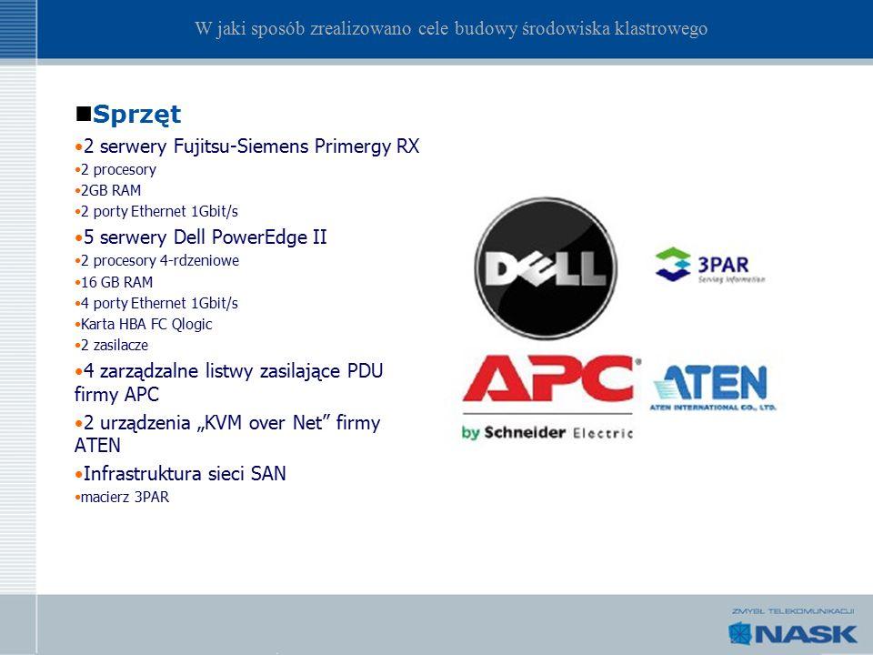 """W jaki sposób zrealizowano cele budowy środowiska klastrowego Sprzęt 2 serwery Fujitsu-Siemens Primergy RX 2 procesory 2GB RAM 2 porty Ethernet 1Gbit/s 5 serwery Dell PowerEdge II 2 procesory 4-rdzeniowe 16 GB RAM 4 porty Ethernet 1Gbit/s Karta HBA FC Qlogic 2 zasilacze 4 zarządzalne listwy zasilające PDU firmy APC 2 urządzenia """"KVM over Net firmy ATEN Infrastruktura sieci SAN macierz 3PAR"""