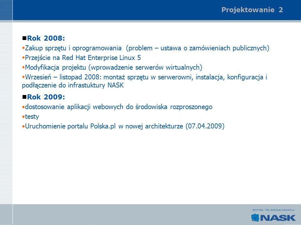 Projektowanie 2 Rok 2008:  Zakup sprzętu i oprogramowania (problem – ustawa o zamówieniach publicznych)  Przejście na Red Hat Enterprise Linux 5  Modyfikacja projektu (wprowadzenie serwerów wirtualnych)  Wrzesień – listopad 2008: montaż sprzętu w serwerowni, instalacja, konfiguracja i podłączenie do infrastuktury NASK Rok 2009: dostosowanie aplikacji webowych do środowiska rozproszonego testy Uruchomienie portalu Polska.pl w nowej architekturze (07.04.2009)