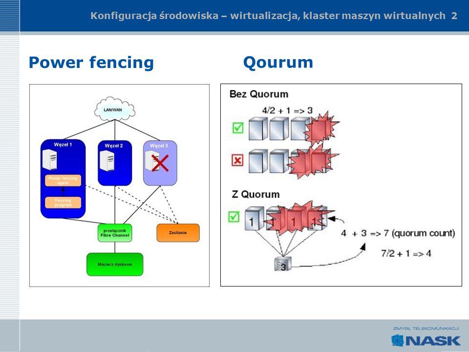 Konfiguracja środowiska – wirtualizacja, klaster maszyn wirtualnych 2 Power fencing Qourum