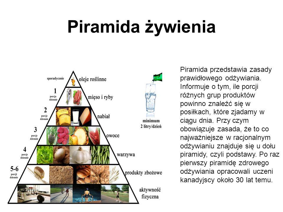 Piramida żywienia Piramida przedstawia zasady prawidłowego odżywiania.