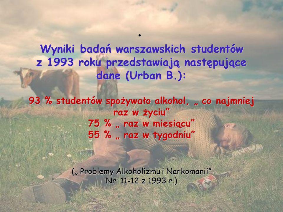 """Wyniki badań warszawskich studentów z 1993 roku przedstawiają następujące dane (Urban B.): 93 % studentów spożywało alkohol, """" co najmniej raz w życiu 75 % """" raz w miesiącu 55 % """" raz w tygodniu ("""" Problemy Alkoholizmu i Narkomanii Nr."""