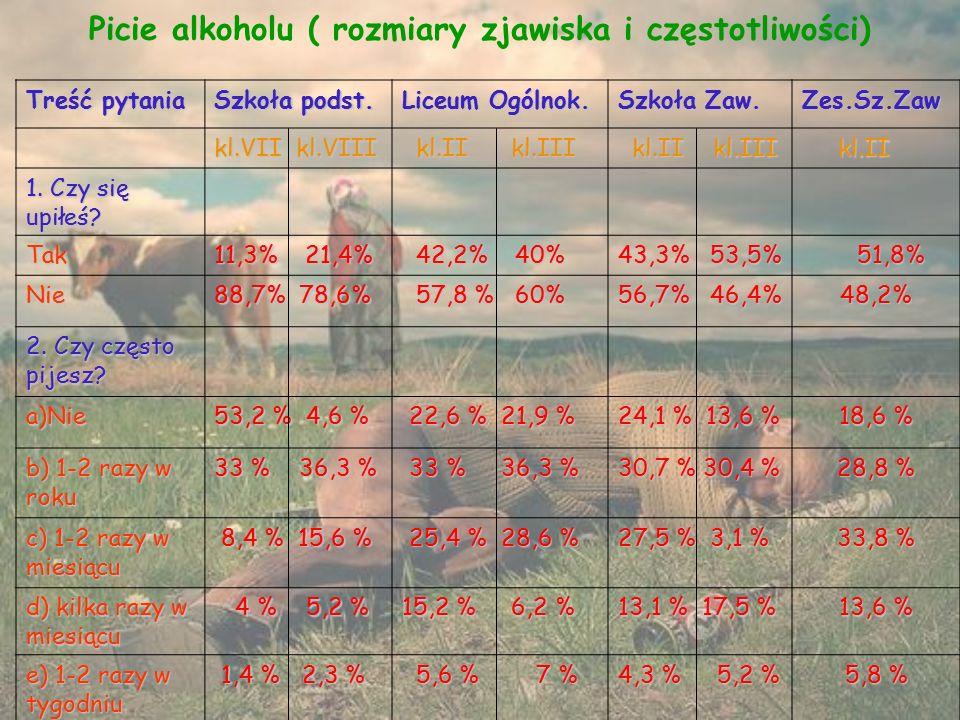 Picie alkoholu ( rozmiary zjawiska i częstotliwości) Treść pytania Szkoła podst.
