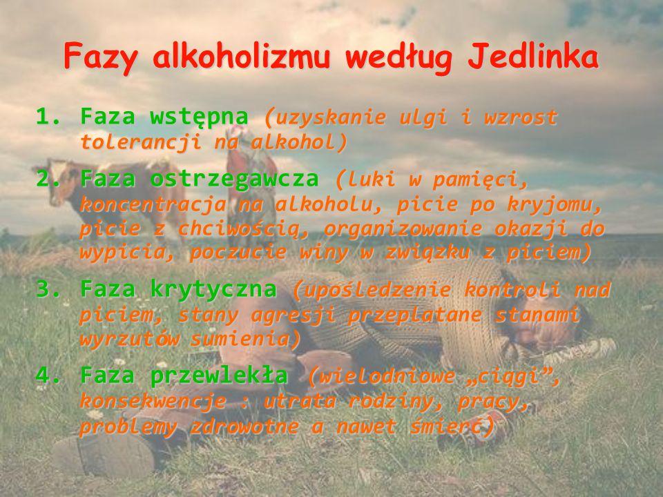 """Fazy alkoholizmu według Jedlinka 1.Faza wstępna ( uzyskanie ulgi i wzrost tolerancji na alkohol) 2.Faza ostrzegawcza ( luki w pamięci, koncentracja na alkoholu, picie po kryjomu, picie z chciwością, organizowanie okazji do wypicia, poczucie winy w związku z piciem) 3.Faza krytyczna ( upośledzenie kontroli nad piciem, stany agresji przeplatane stanami wyrzut ó w sumienia) 4.Faza przewlekła ( wielodniowe """" ciągi , konsekwencje : utrata rodziny, pracy, problemy zdrowotne a nawet śmierć )"""