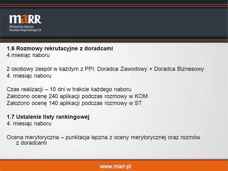 www.marr.pl 1.6Rozmowy rekrutacyjne z doradcami 4.miesiąc naboru 2 osobowy zespół w każdym z PPI: Doradca Zawodowy + Doradca Biznesowy 4. miesiąc nabo