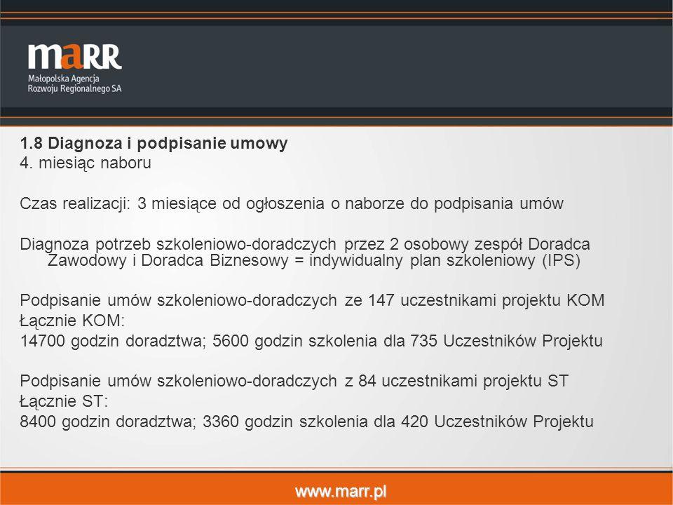 www.marr.pl 1.8Diagnoza i podpisanie umowy 4. miesiąc naboru Czas realizacji: 3 miesiące od ogłoszenia o naborze do podpisania umów Diagnoza potrzeb s