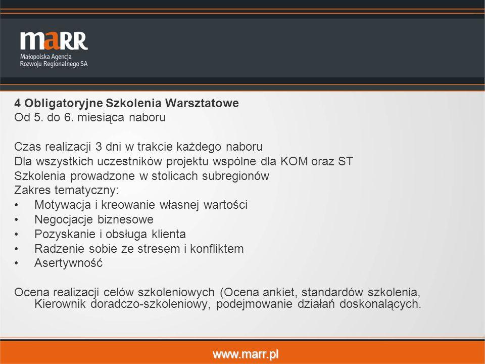 www.marr.pl 4 Obligatoryjne Szkolenia Warsztatowe Od 5. do 6. miesiąca naboru Czas realizacji 3 dni w trakcie każdego naboru Dla wszystkich uczestnikó