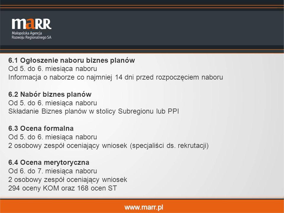 www.marr.pl 6.1 Ogłoszenie naboru biznes planów Od 5. do 6. miesiąca naboru Informacja o naborze co najmniej 14 dni przed rozpoczęciem naboru 6.2 Nabó