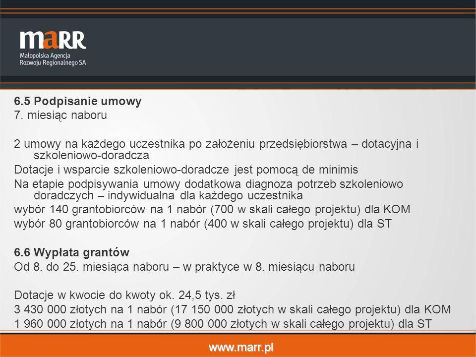 www.marr.pl 6.5Podpisanie umowy 7. miesiąc naboru 2 umowy na każdego uczestnika po założeniu przedsiębiorstwa – dotacyjna i szkoleniowo-doradcza Dotac