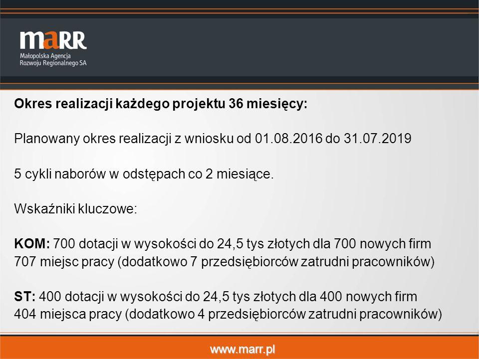 www.marr.pl Okres realizacji każdego projektu 36 miesięcy: Planowany okres realizacji z wniosku od 01.08.2016 do 31.07.2019 5 cykli naborów w odstępach co 2 miesiące.