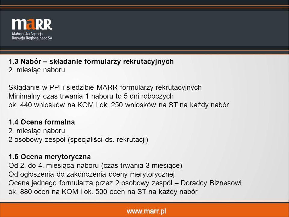 www.marr.pl 1.3 Nabór – składanie formularzy rekrutacyjnych 2. miesiąc naboru Składanie w PPI i siedzibie MARR formularzy rekrutacyjnych Minimalny cza