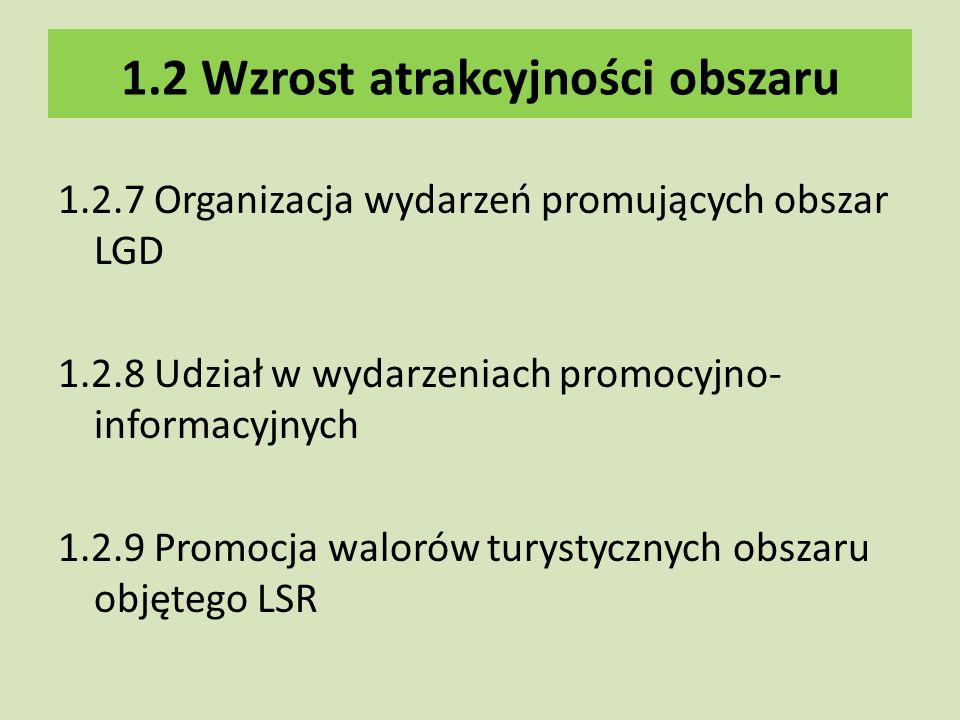 1.2 Wzrost atrakcyjności obszaru 1.2.7 Organizacja wydarzeń promujących obszar LGD 1.2.8 Udział w wydarzeniach promocyjno- informacyjnych 1.2.9 Promocja walorów turystycznych obszaru objętego LSR
