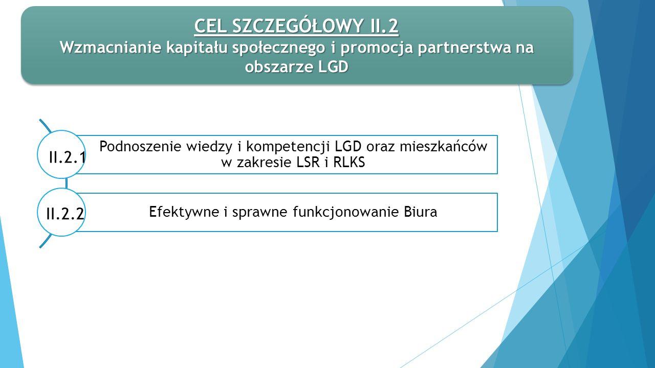 Podnoszenie wiedzy i kompetencji LGD oraz mieszkańców w zakresie LSR i RLKS Efektywne i sprawne funkcjonowanie Biura CEL SZCZEGÓŁOWY II.2 Wzmacnianie kapitału społecznego i promocja partnerstwa na obszarze LGD CEL SZCZEGÓŁOWY II.2 Wzmacnianie kapitału społecznego i promocja partnerstwa na obszarze LGD II.2.1 II.2.2