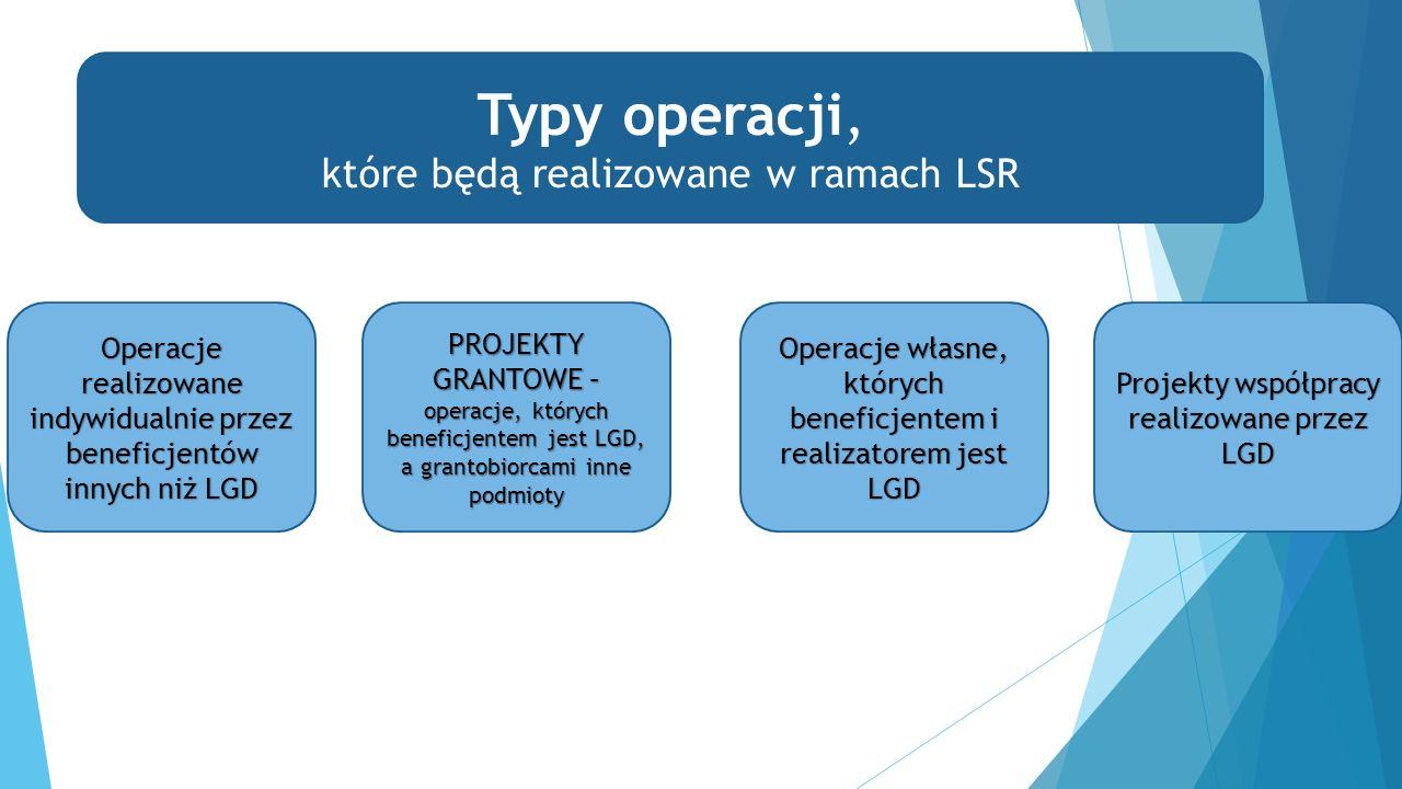 Typy operacji, które będą realizowane w ramach LSR Operacje realizowane indywidualnie przez beneficjentów innych niż LGD PROJEKTY GRANTOWE – operacje, których beneficjentem jest LGD, a grantobiorcami inne podmioty Operacje własne, których beneficjentem i realizatorem jest LGD Projekty współpracy realizowane przez LGD
