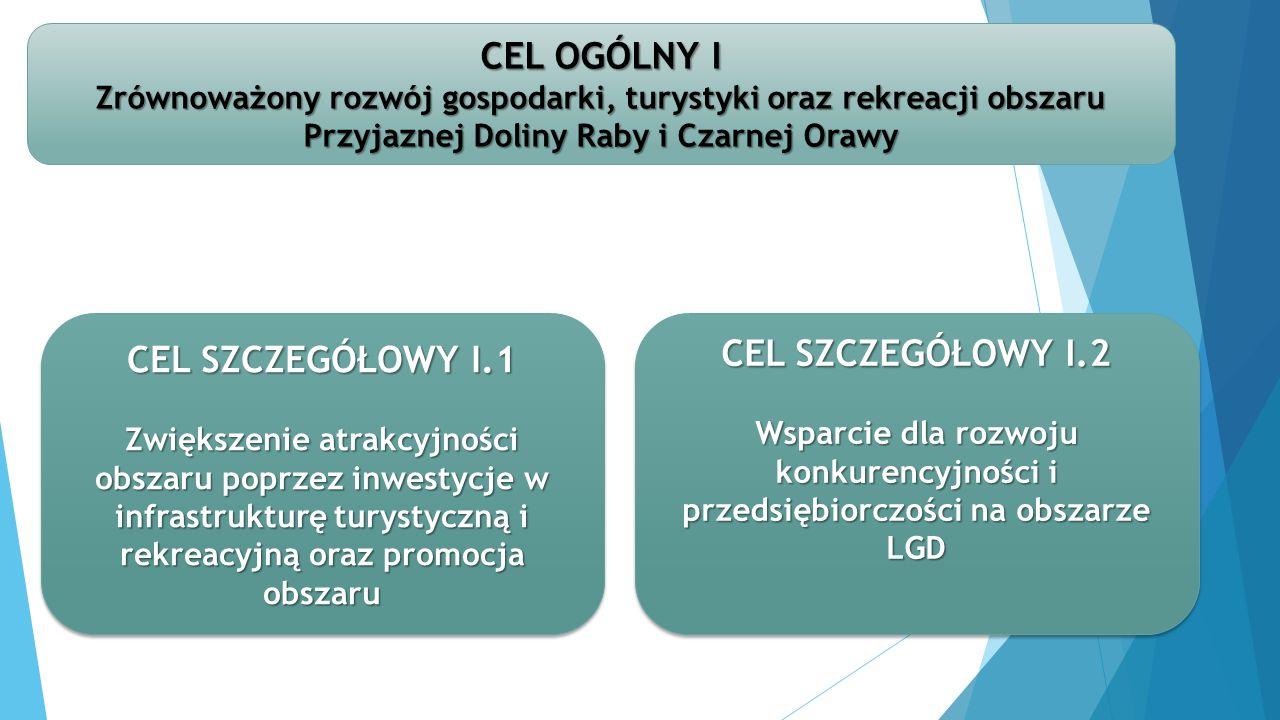 Kryteria wyboru operacji realizowanych przez podmioty inne niż LGD 3.