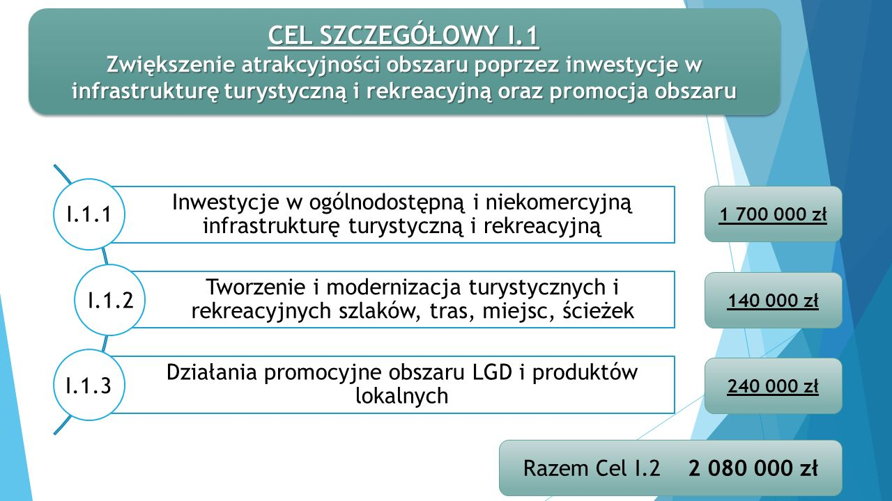 Kryteria wyboru operacji grantowych 9.