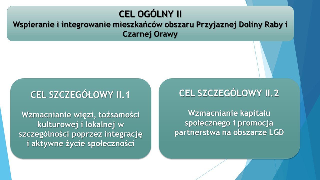 Kryteria wyboru operacji grantowych 2.