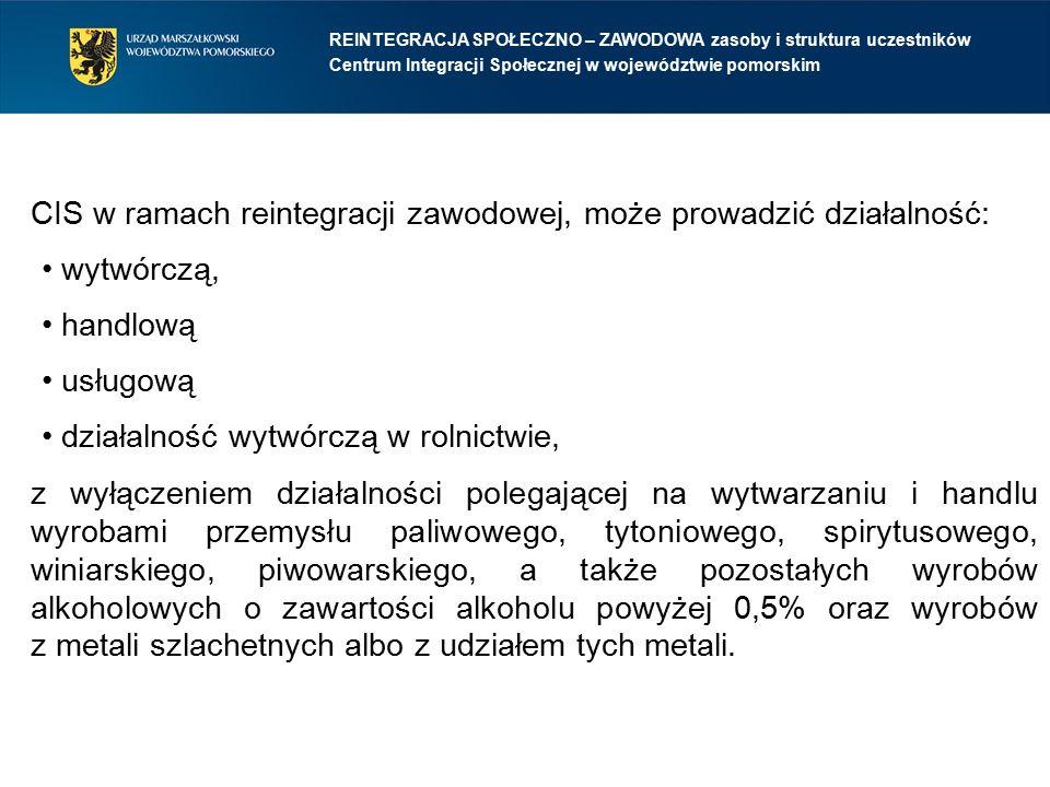 REINTEGRACJA SPOŁECZNO – ZAWODOWA zasoby i struktura uczestników Centrum Integracji Społecznej w województwie pomorskim CIS w ramach reintegracji zawo