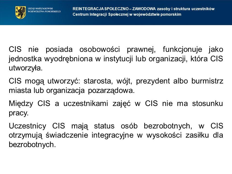 REINTEGRACJA SPOŁECZNO – ZAWODOWA zasoby i struktura uczestników Centrum Integracji Społecznej w województwie pomorskim CIS nie posiada osobowości pra