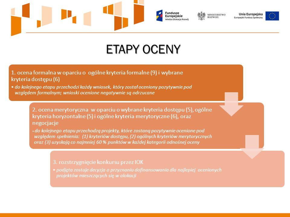 ETAPY OCENY 1.