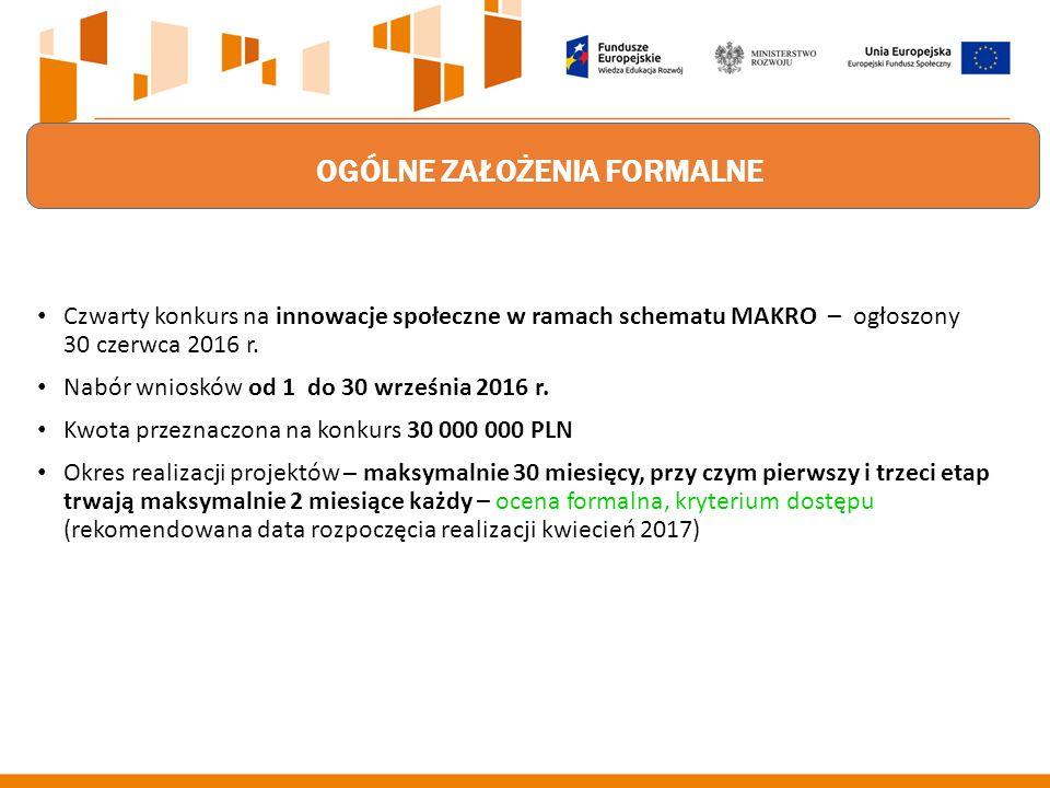 OGÓLNE ZAŁOŻENIA FORMALNE Czwarty konkurs na innowacje społeczne w ramach schematu MAKRO – ogłoszony 30 czerwca 2016 r.