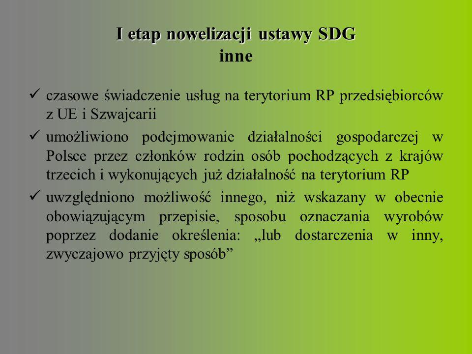 II etap nowelizacji ustawy SDG Jedno okienkoJedno okienko Zero okienkaZero okienka KontroleKontrole