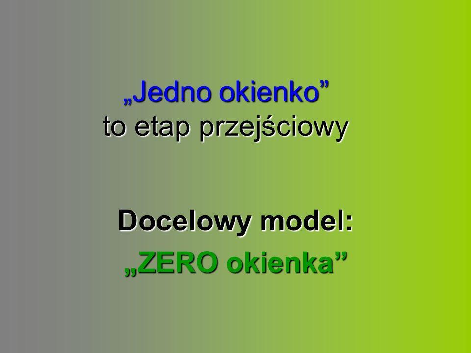 """""""Jedno okienko to etap przejściowy Docelowy model: """"ZERO okienka"""