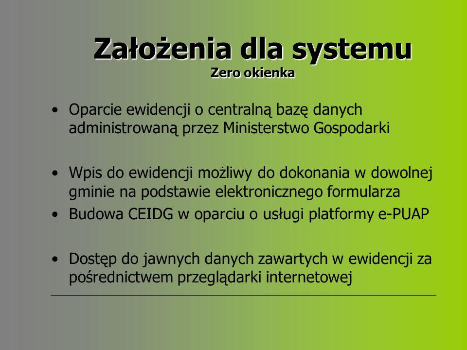 Założenia dla systemu Zero okienka Oparcie ewidencji o centralną bazę danych administrowaną przez Ministerstwo Gospodarki Wpis do ewidencji możliwy do dokonania w dowolnej gminie na podstawie elektronicznego formularza Budowa CEIDG w oparciu o usługi platformy e-PUAP Dostęp do jawnych danych zawartych w ewidencji za pośrednictwem przeglądarki internetowej Ministerstwo Gospodarki